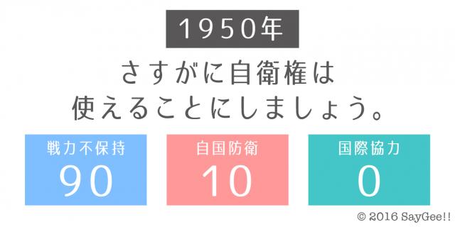 1950_640-320