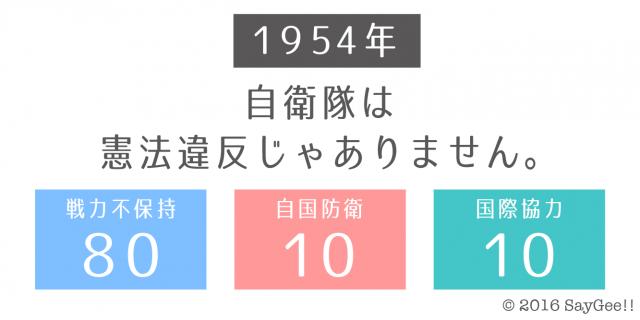 1954_640-320