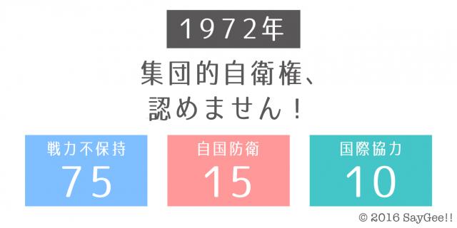 1972_640-320