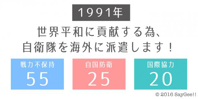 1991_640-320