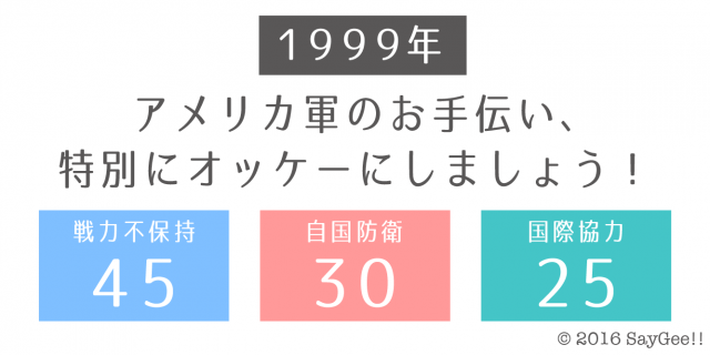 1999_640-320
