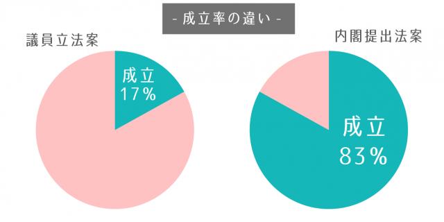 %e6%88%90%e7%ab%8b%e7%8e%87-02