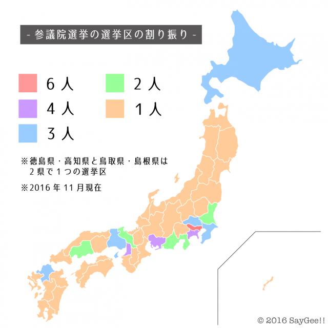 参議院選挙の選挙区